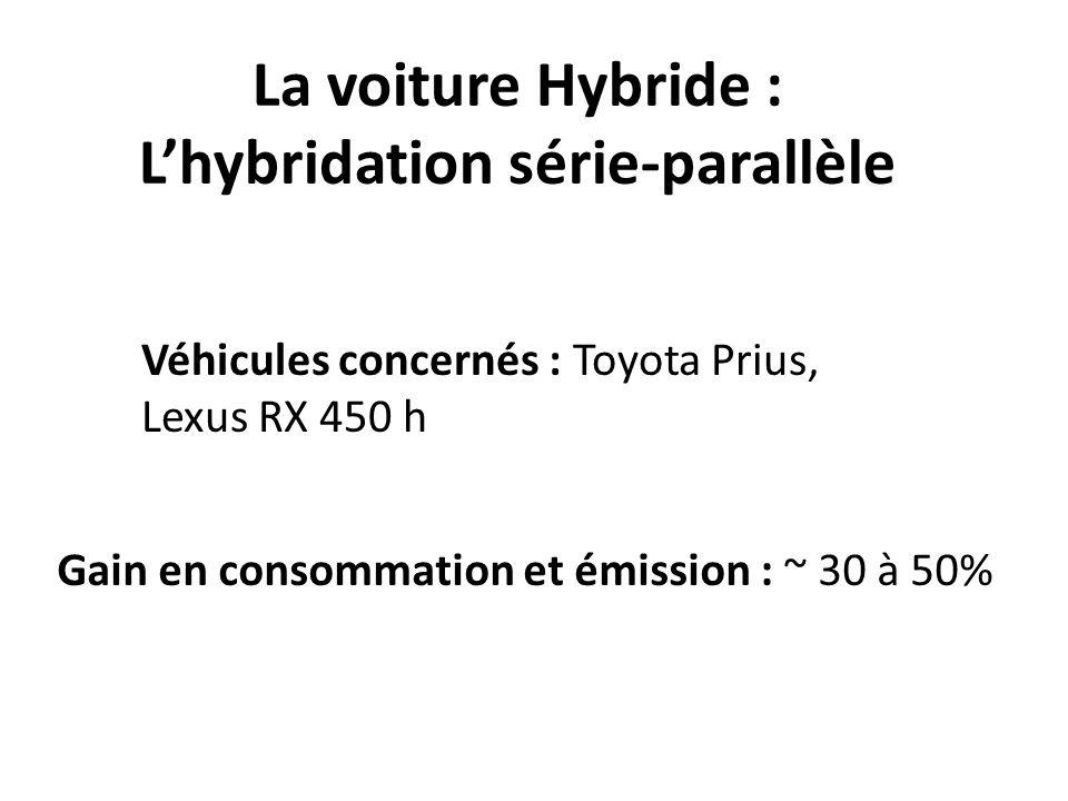 La voiture Hybride : Lhybridation série