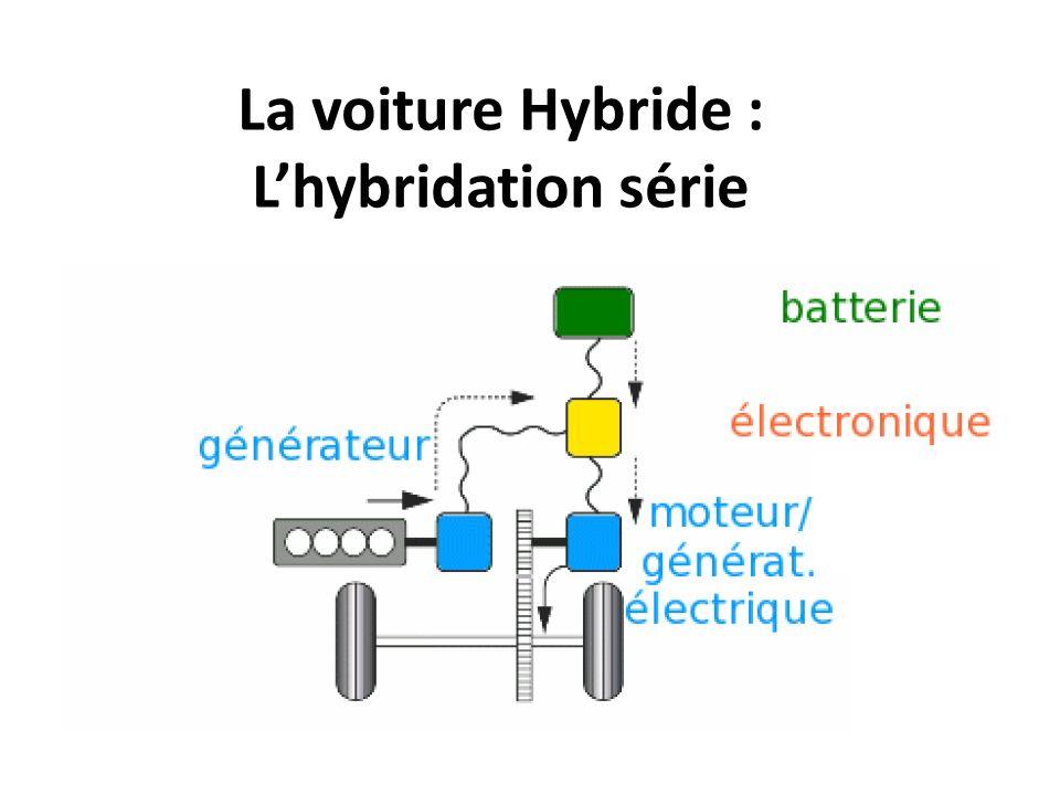 La voiture Hybride : Lhybridation série Véhicules concernés : BYD F3DM, futurs Chevrolet Volt et Opel Ampéra Gain en consommation et émission : ~ 70%