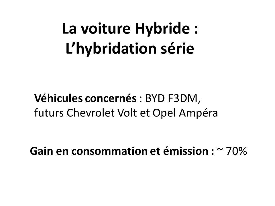 Divers voitures hybrides proposées dici à 2011