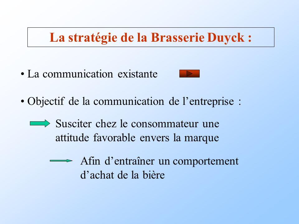 La stratégie de la Brasserie Duyck : La communication existante Objectif de la communication de lentreprise : Susciter chez le consommateur une attitu
