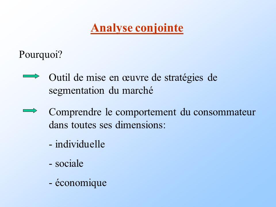 Analyse conjointe Pourquoi? Outil de mise en œuvre de stratégies de segmentation du marché Comprendre le comportement du consommateur dans toutes ses