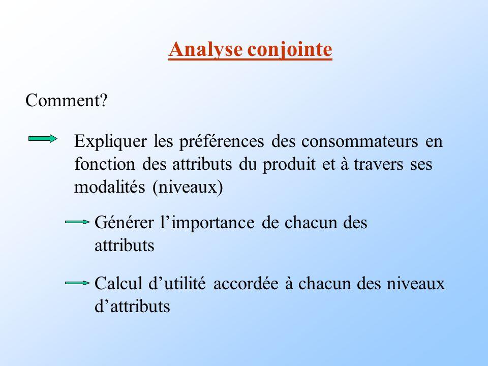 Analyse conjointe Comment? Générer limportance de chacun des attributs Expliquer les préférences des consommateurs en fonction des attributs du produi