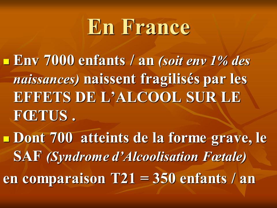 En France Env 7000 enfants / an (soit env 1% des naissances) naissent fragilisés par les EFFETS DE LALCOOL SUR LE FŒTUS. Env 7000 enfants / an (soit e