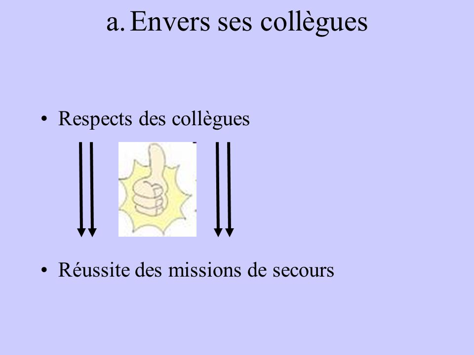 Respects des collègues Réussite des missions de secours a.Envers ses collègues