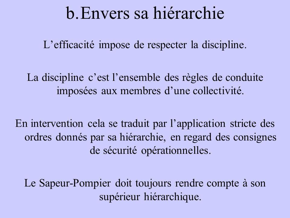 Lefficacité impose de respecter la discipline. La discipline cest lensemble des règles de conduite imposées aux membres dune collectivité. En interven