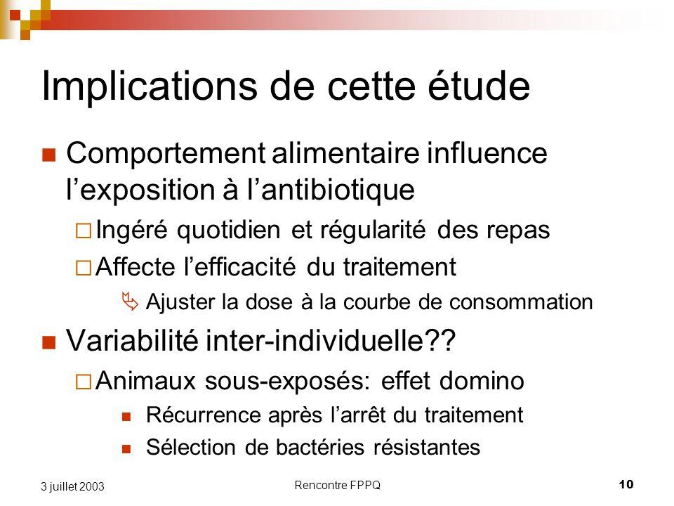 Rencontre FPPQ10 3 juillet 2003 Implications de cette étude Comportement alimentaire influence lexposition à lantibiotique Ingéré quotidien et régular