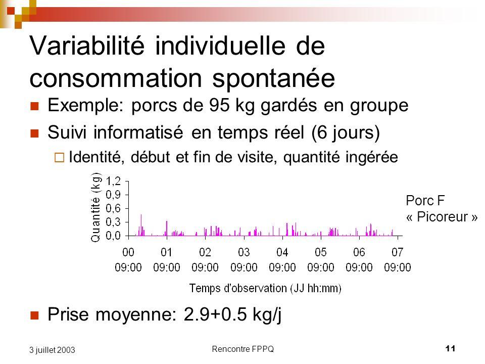 Rencontre FPPQ11 3 juillet 2003 Variabilité individuelle de consommation spontanée Exemple: porcs de 95 kg gardés en groupe Suivi informatisé en temps réel (6 jours) Identité, début et fin de visite, quantité ingérée Prise moyenne: 2.9+0.5 kg/j Porc F « Picoreur »