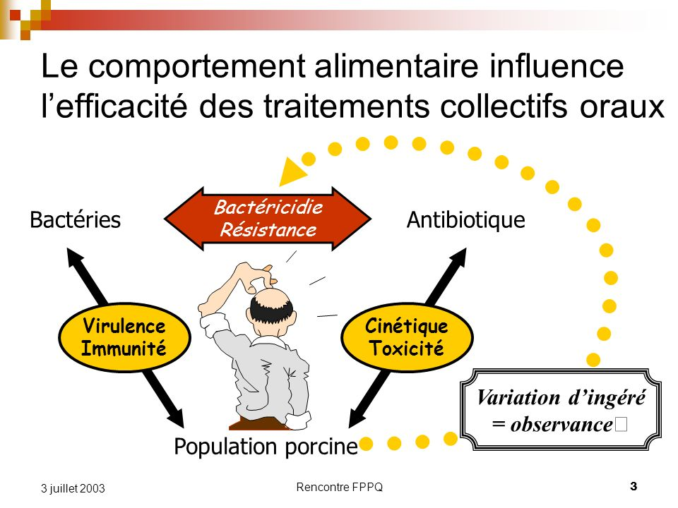 Pharmacokinetic modeling of in-feed tetracyclines in pigs using a meta-analytic compartmental approach Jérôme R.E.