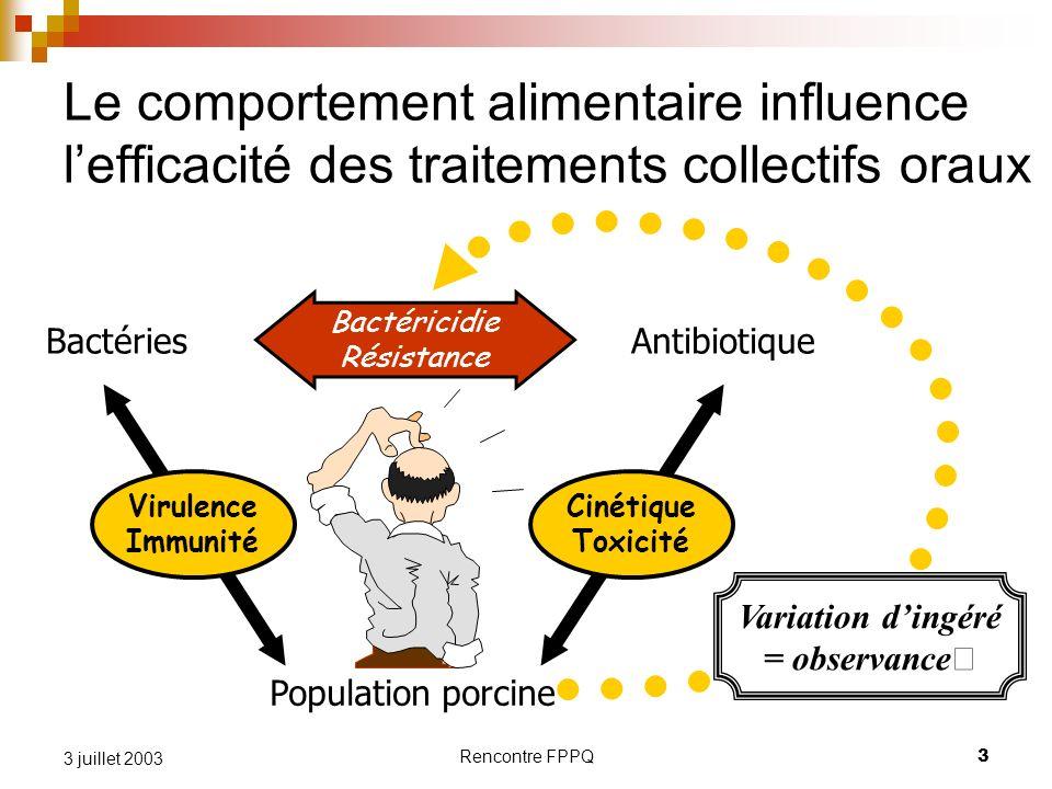 Rencontre FPPQ3 3 juillet 2003 AntibiotiqueBactéries Bactéricidie Résistance Population porcine Virulence Immunité Cinétique Toxicité Le comportement