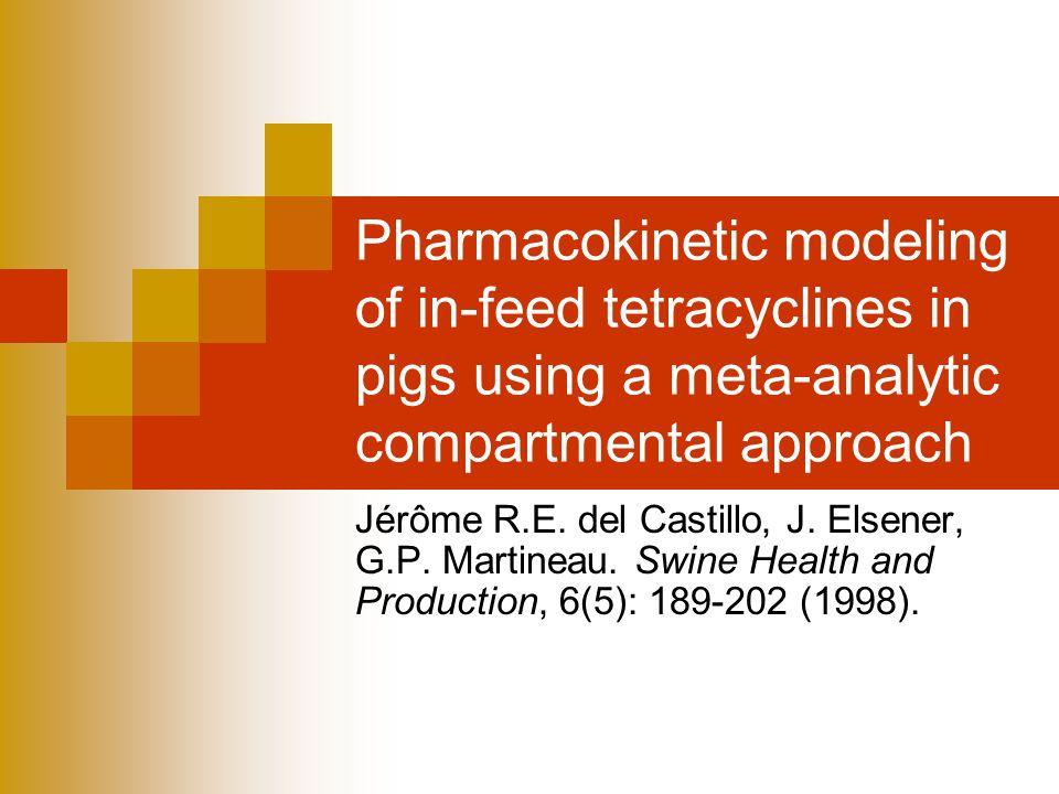 Rencontre FPPQ15 3 juillet 2003 Conséquences PK: aliment avec OTC Ingéré de F ~ A Exposition antibiotique de F ~ A Porc A: « glouton » Porc F: « picoreur » A F