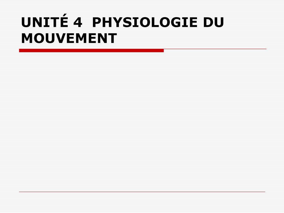 UNITÉ 4 PHYSIOLOGIE DU MOUVEMENT