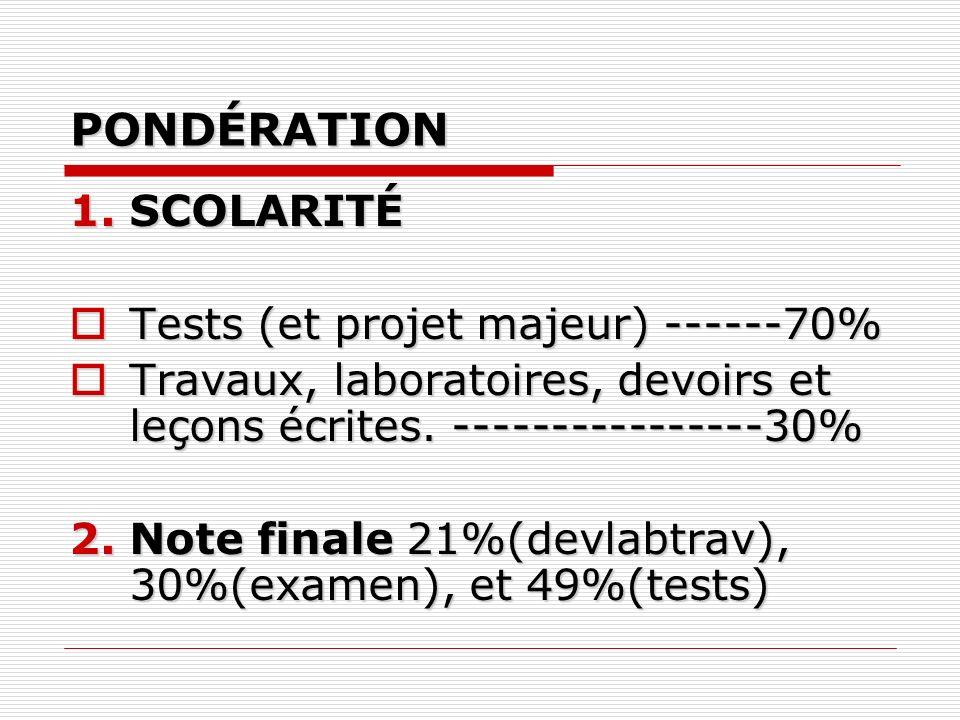 PONDÉRATION 1.SCOLARITÉ Tests (et projet majeur) ------70% Tests (et projet majeur) ------70% Travaux, laboratoires, devoirs et leçons écrites.