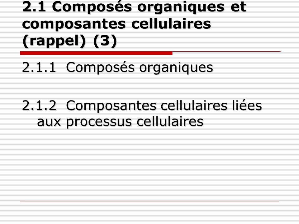 2.1 Composés organiques et composantes cellulaires (rappel) (3) 2.1.1 Composés organiques 2.1.2 Composantes cellulaires liées aux processus cellulaires