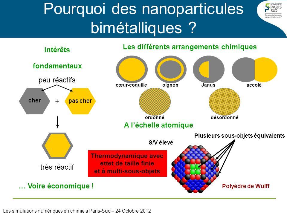 Pourquoi des nanoparticules bimétalliques ? Intérêts fondamentaux peu réactifs + très réactif … Voire économique ! cher pas cher Les simulations numér