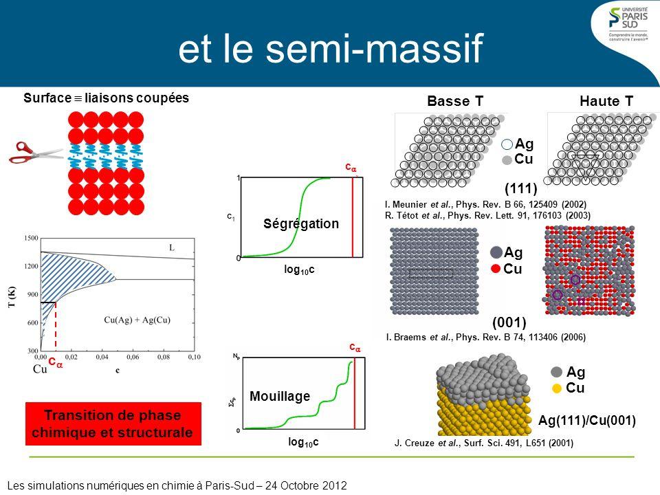 et le semi-massif (111) Ag Cu Basse T (001) Ag Cu I. Meunier et al., Phys. Rev. B 66, 125409 (2002) R. Tétot et al., Phys. Rev. Lett. 91, 176103 (2003