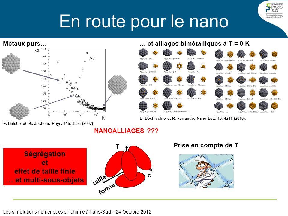 D. Bochicchio et R. Ferrando, Nano Lett. 10, 4211 (2010). … et alliages bimétalliques à T = 0 K En route pour le nano NANOALLIAGES ??? T c taille form