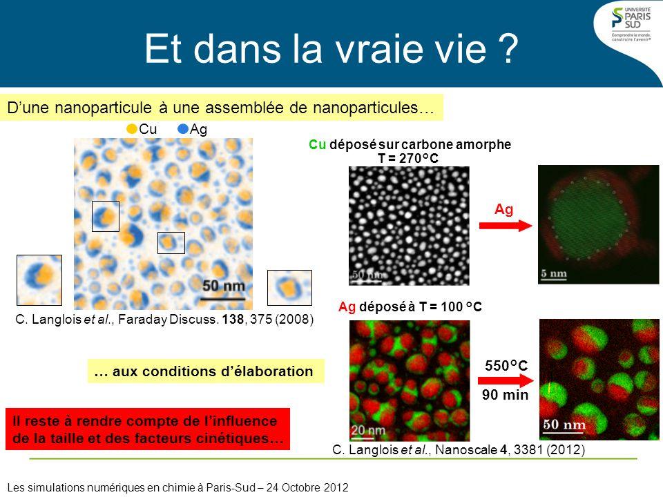 Et dans la vraie vie ? Les simulations numériques en chimie à Paris-Sud – 24 Octobre 2012 Ag déposé à T = 100 °C 550°C 90 min Il reste à rendre compte