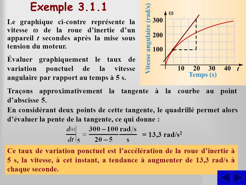 SSS Exemple 3.1.1 Le graphique ci-contre représente la vitesse de la roue dinertie dun appareil t secondes après la mise sous tension du moteur. Évalu