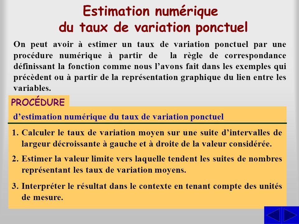 Estimation numérique du taux de variation ponctuel On peut avoir à estimer un taux de variation ponctuel par une procédure numérique à partir de la rè
