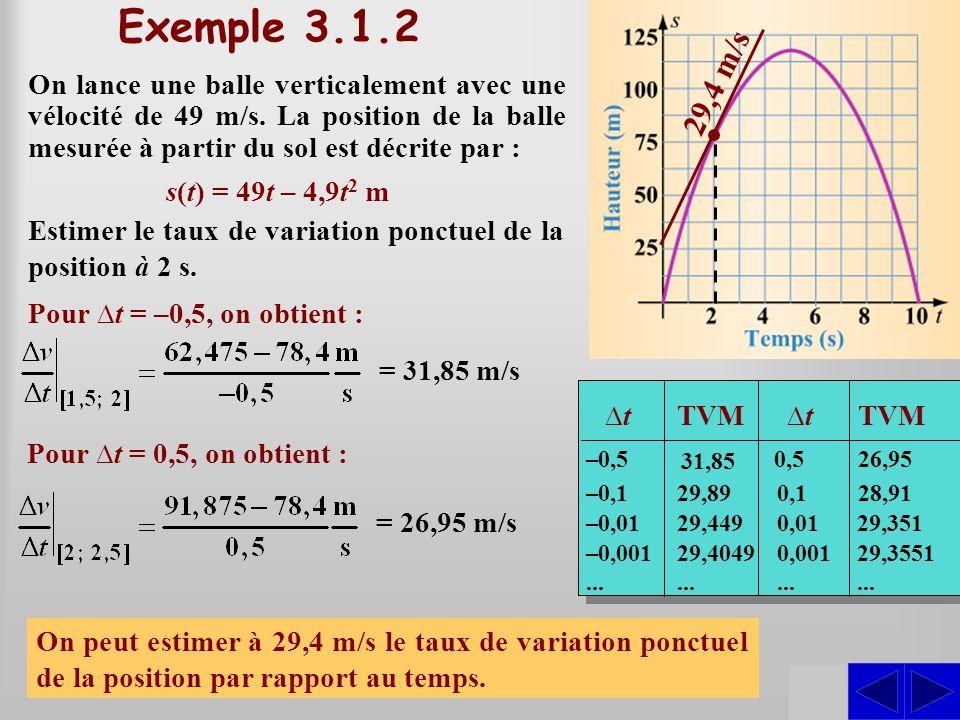 SSS Exemple 3.1.2 On lance une balle verticalement avec une vélocité de 49 m/s. La position de la balle mesurée à partir du sol est décrite par : s(t)