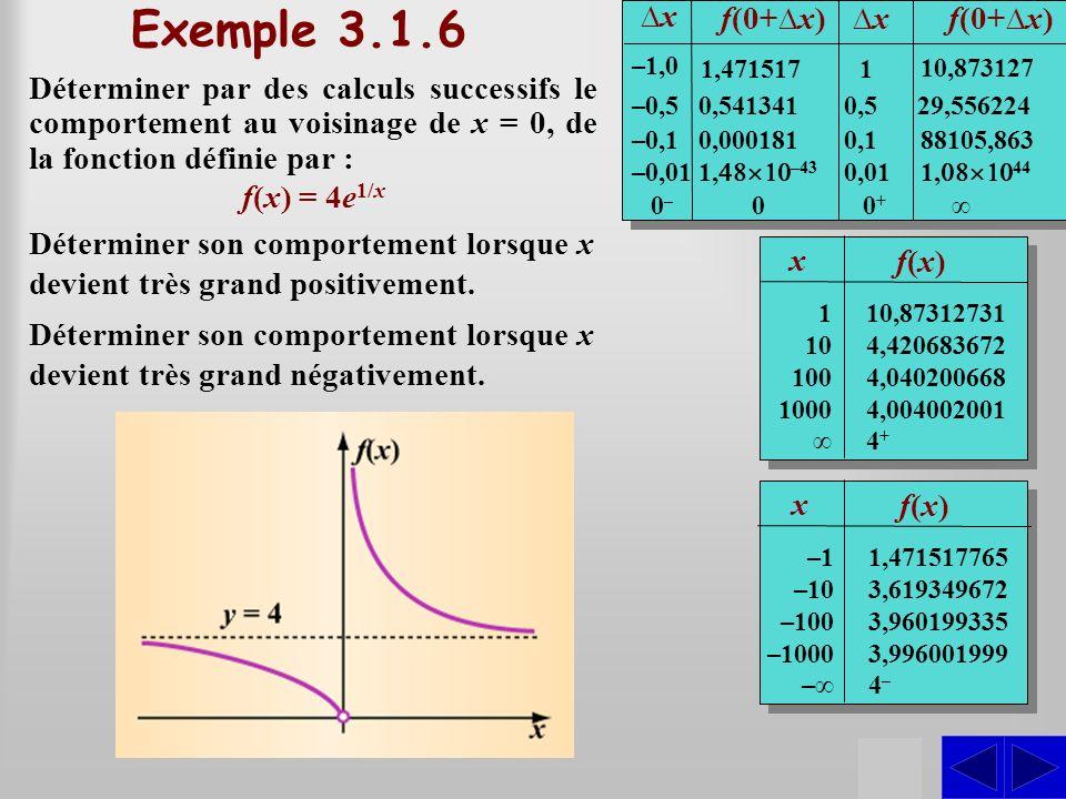 SSS Exemple 3.1.6 Déterminer par des calculs successifs le comportement au voisinage de x = 0, de la fonction définie par : f(x) = 4e 1/x Déterminer s