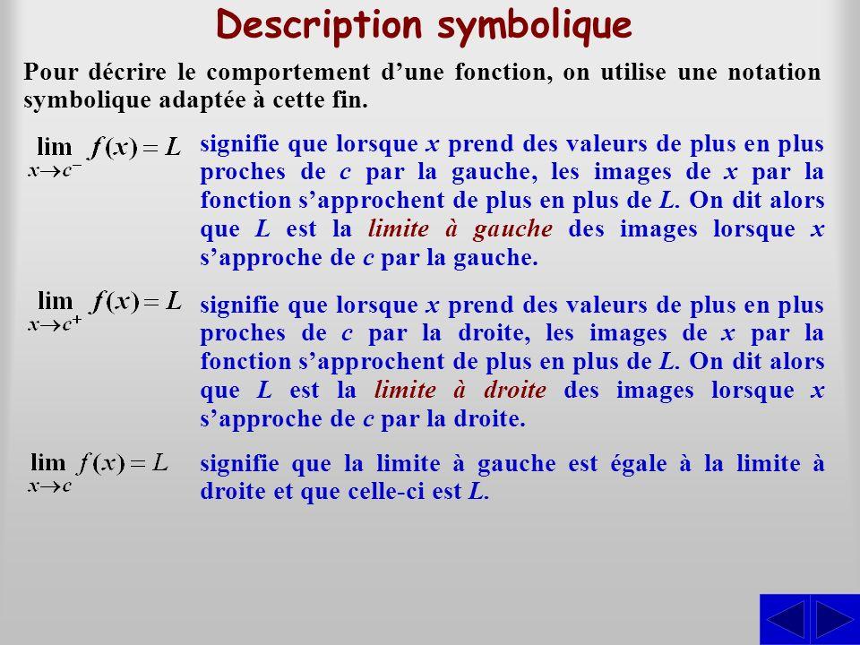 Description symbolique Pour décrire le comportement dune fonction, on utilise une notation symbolique adaptée à cette fin. signifie que lorsque x pren