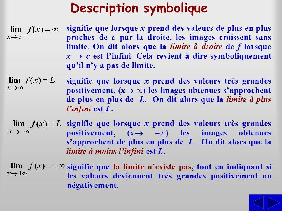 Description symbolique signifie que lorsque x prend des valeurs de plus en plus proches de c par la droite, les images croissent sans limite. On dit a
