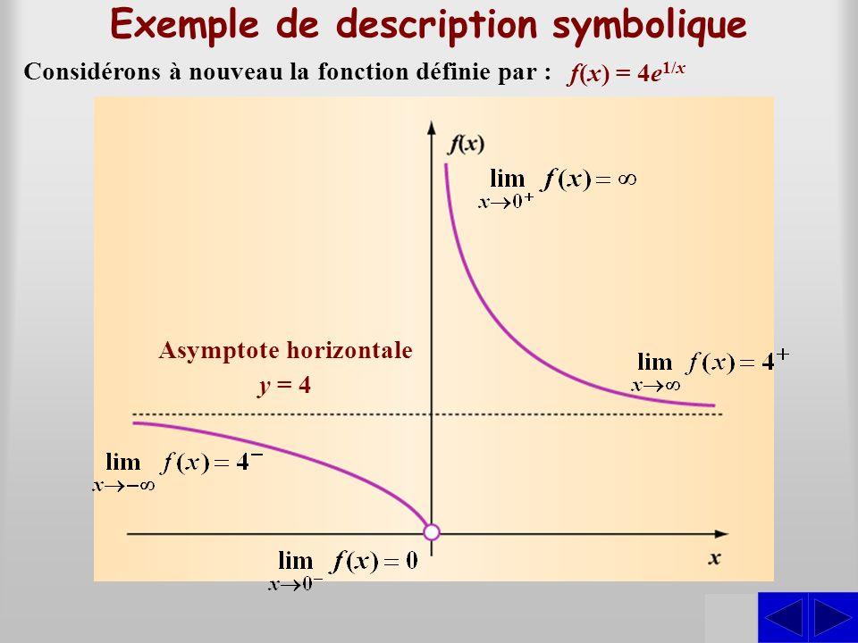 S Exemple de description symbolique Considérons à nouveau la fonction définie par : f(x) = 4e 1/x Asymptote horizontale y = 4
