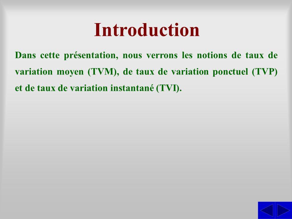 Introduction Dans cette présentation, nous verrons les notions de taux de variation moyen (TVM), de taux de variation ponctuel (TVP) et de taux de var