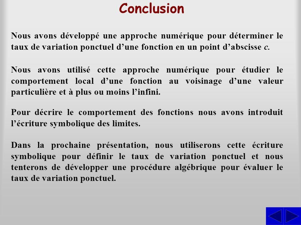Conclusion Nous avons développé une approche numérique pour déterminer le taux de variation ponctuel dune fonction en un point dabscisse c. Nous avons