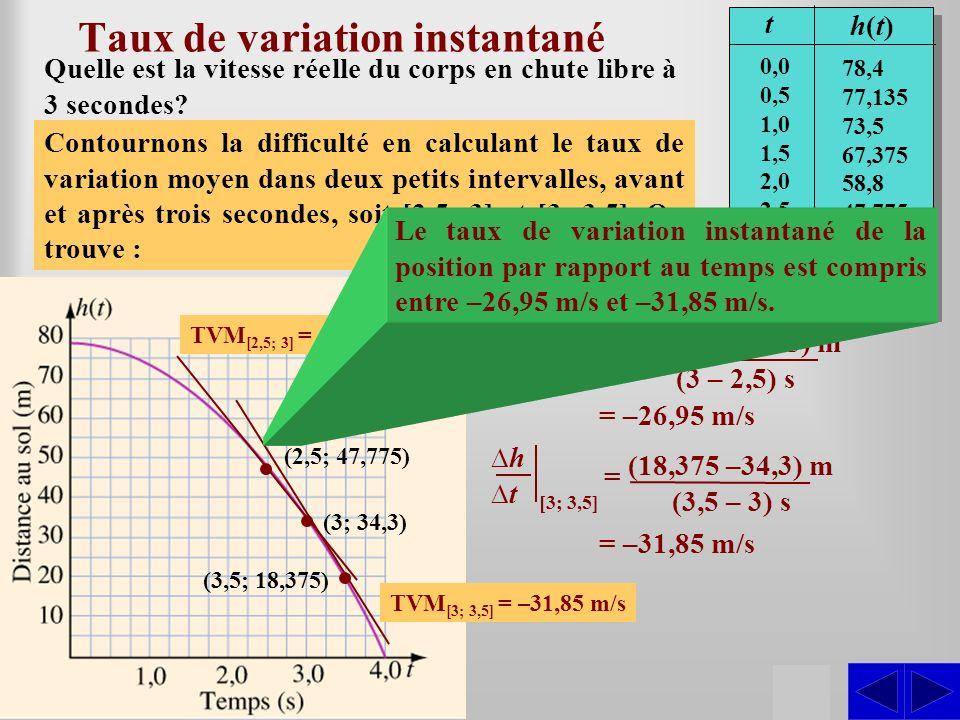 Taux de variation instantané On peut effectuer les mêmes calculs en considérant des intervalles de temps de plus en plus petits, avant et après trois secondes, pour avoir une meilleur estimation du taux de variation instantané de la position par rapport au temps.