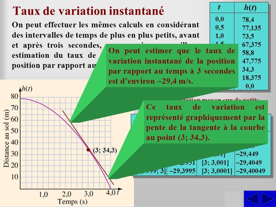 Taux de variation instantané On peut effectuer les mêmes calculs en considérant des intervalles de temps de plus en plus petits, avant et après trois