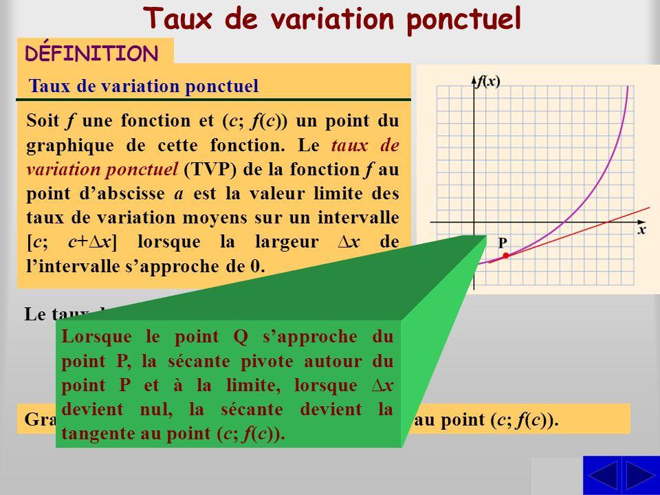 Estimation graphique du taux de variation ponctuel Pour évaluer le taux ponctuel à partir de la représentation graphique du lien entre les variables, la procédure est la suivante : PROCÉDURE destimation graphique du taux de variation ponctuel 1.Tracer la tangente à la courbe au point indiqué.