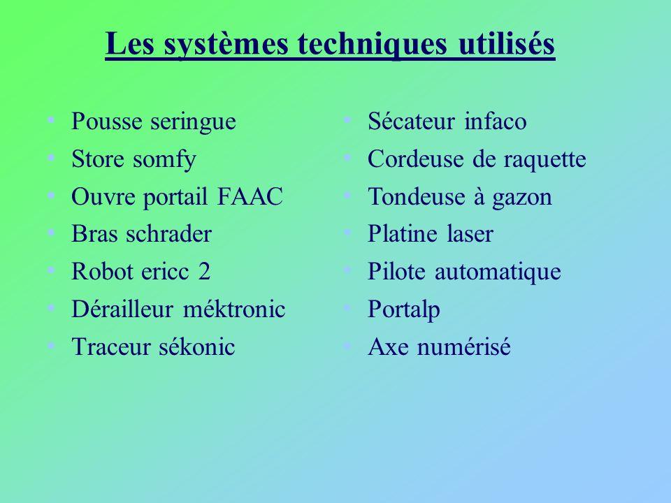 Les systèmes techniques utilisés Pousse seringue Store somfy Ouvre portail FAAC Bras schrader Robot ericc 2 Dérailleur méktronic Traceur sékonic Sécat