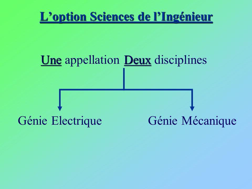 Loption Sciences de lIngénieur UneDeux Une appellation Deux disciplines Génie ElectriqueGénie Mécanique