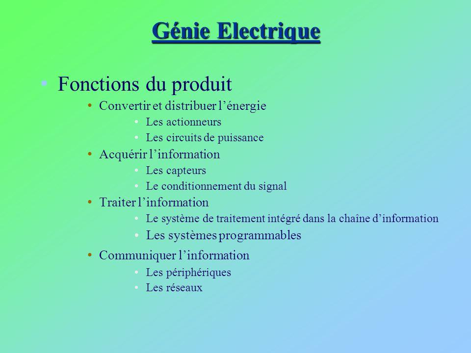 Génie Electrique Fonctions du produit Convertir et distribuer lénergie Les actionneurs Les circuits de puissance Acquérir linformation Les capteurs Le