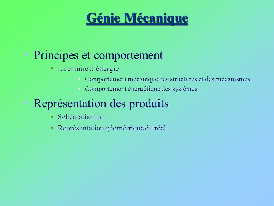 Génie Mécanique Principes et comportement La chaîne dénergie Comportement mécanique des structures et des mécanismes Comportement énergétique des syst