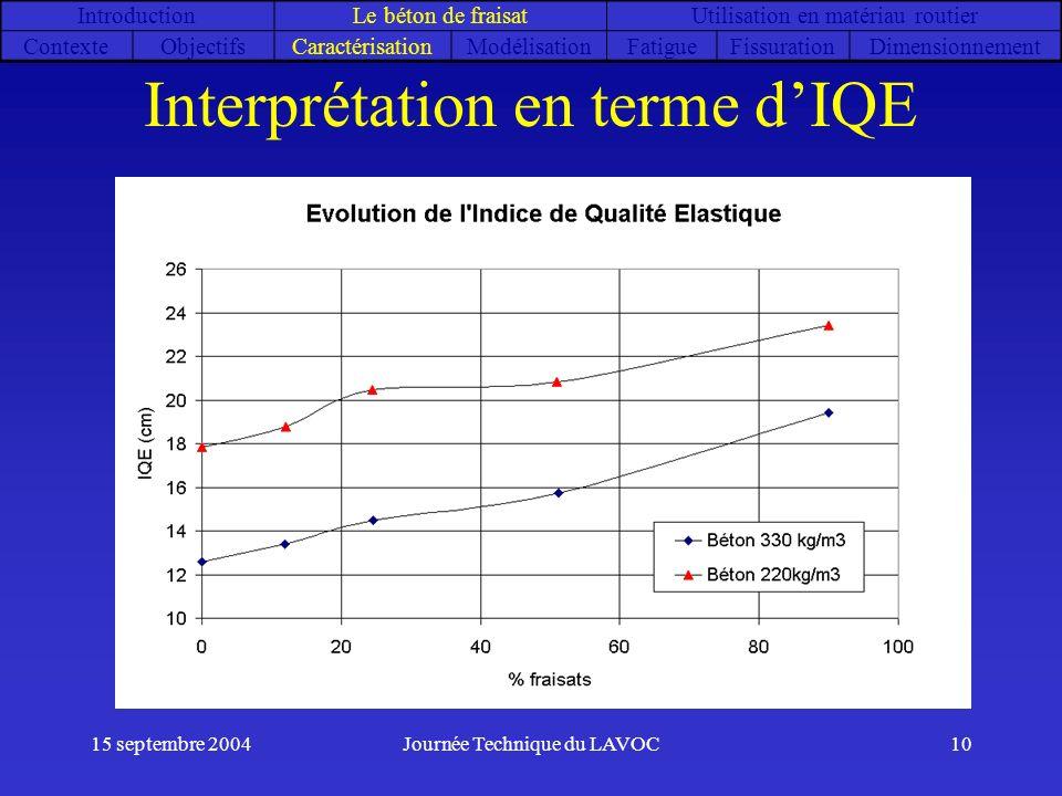 15 septembre 2004Journée Technique du LAVOC10 Interprétation en terme dIQE IntroductionLe béton de fraisatUtilisation en matériau routier ContexteObje