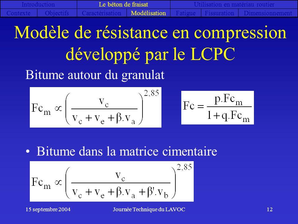 15 septembre 2004Journée Technique du LAVOC12 Modèle de résistance en compression développé par le LCPC Bitume autour du granulat Bitume dans la matri