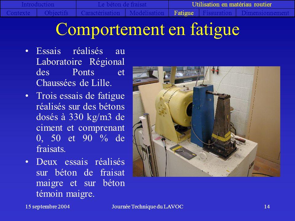 15 septembre 2004Journée Technique du LAVOC14 Comportement en fatigue Essais réalisés au Laboratoire Régional des Ponts et Chaussées de Lille. Trois e
