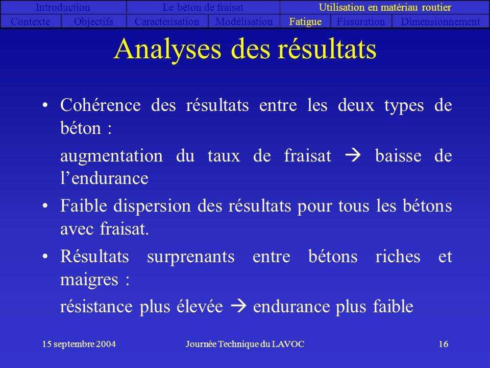 15 septembre 2004Journée Technique du LAVOC16 Analyses des résultats Cohérence des résultats entre les deux types de béton : augmentation du taux de f