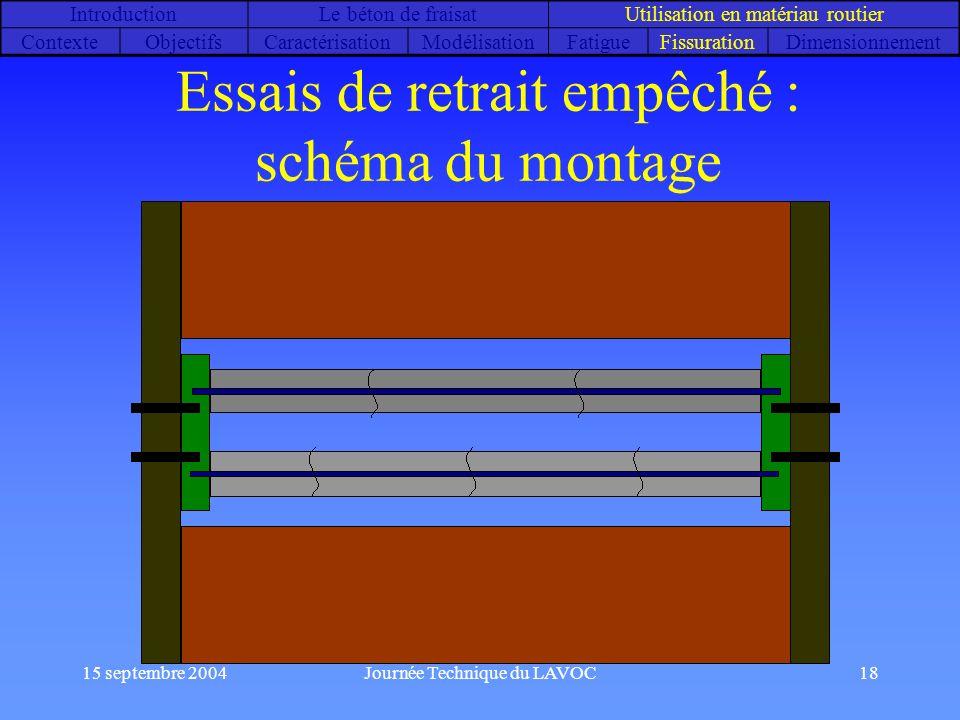 15 septembre 2004Journée Technique du LAVOC18 Essais de retrait empêché : schéma du montage IntroductionLe béton de fraisatUtilisation en matériau rou