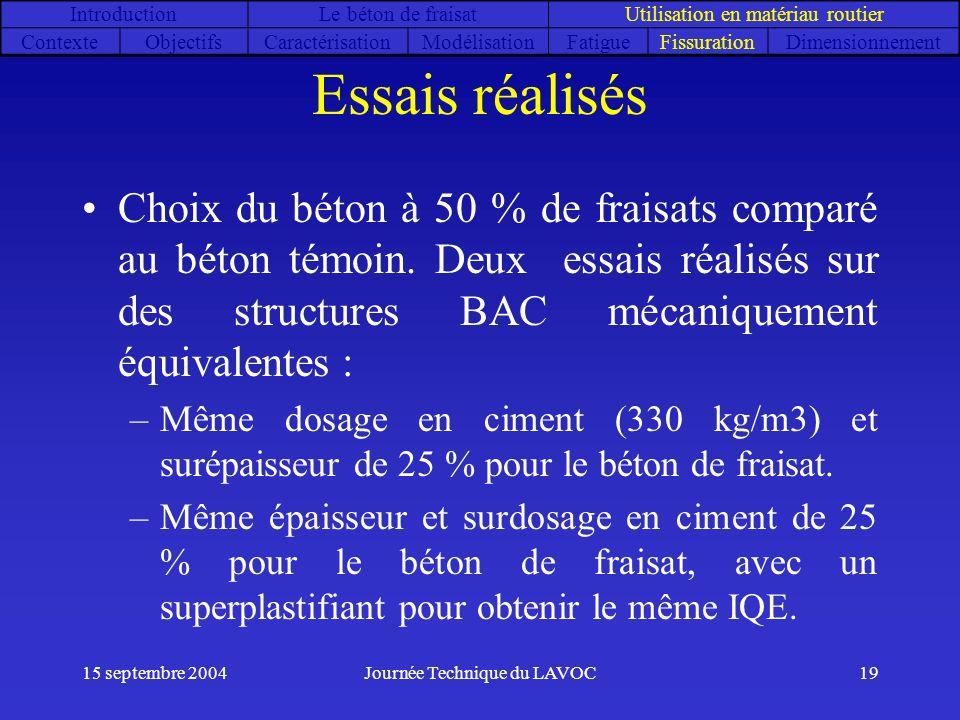 15 septembre 2004Journée Technique du LAVOC19 Essais réalisés Choix du béton à 50 % de fraisats comparé au béton témoin. Deux essais réalisés sur des