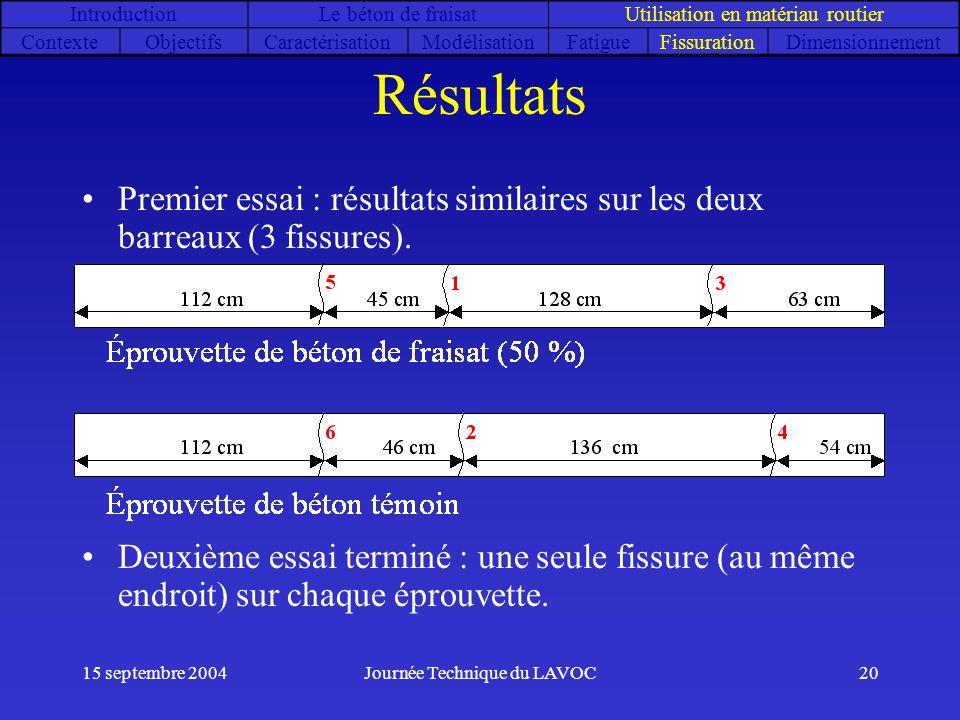 15 septembre 2004Journée Technique du LAVOC20 Résultats Premier essai : résultats similaires sur les deux barreaux (3 fissures). Deuxième essai termin