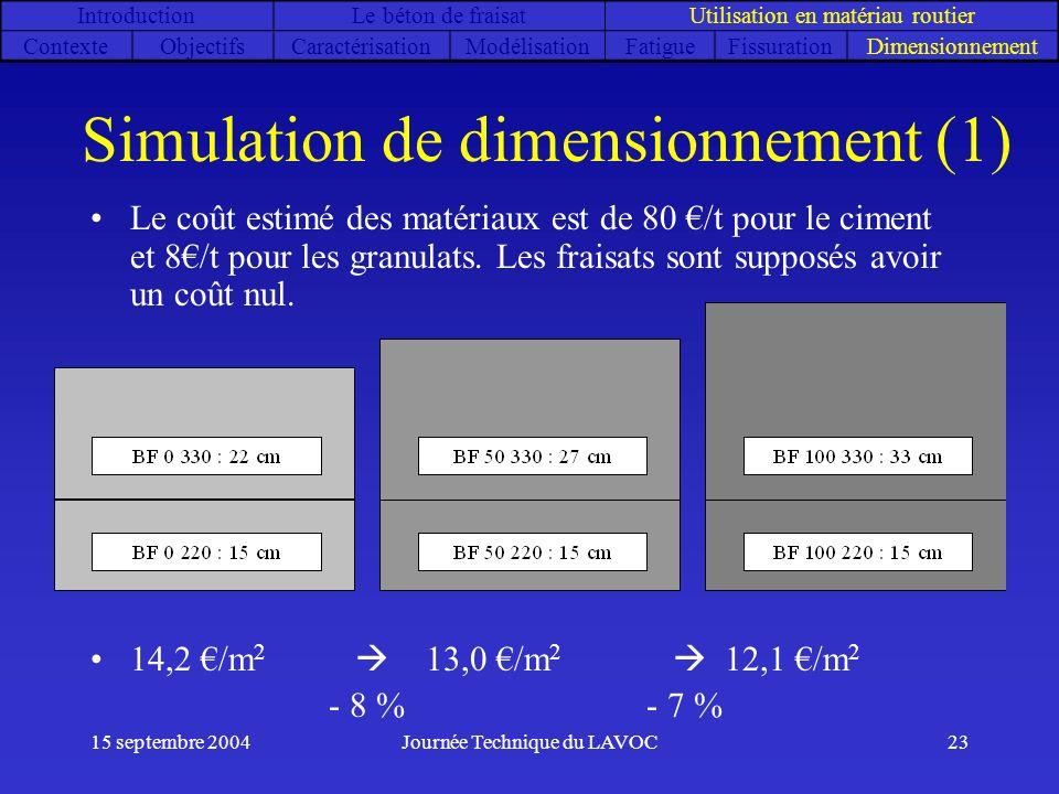 15 septembre 2004Journée Technique du LAVOC23 Simulation de dimensionnement (1) Le coût estimé des matériaux est de 80 /t pour le ciment et 8/t pour l
