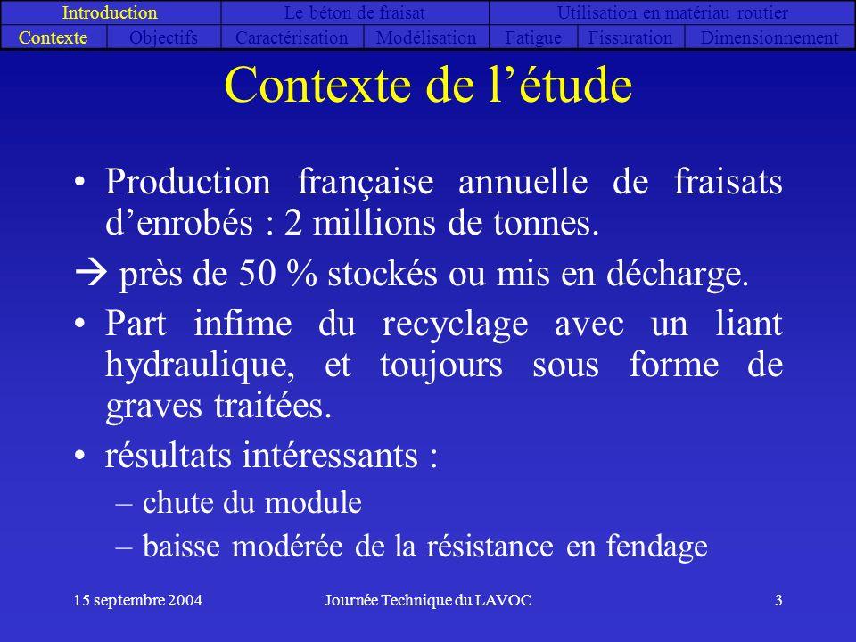 15 septembre 2004Journée Technique du LAVOC3 Contexte de létude Production française annuelle de fraisats denrobés : 2 millions de tonnes. près de 50