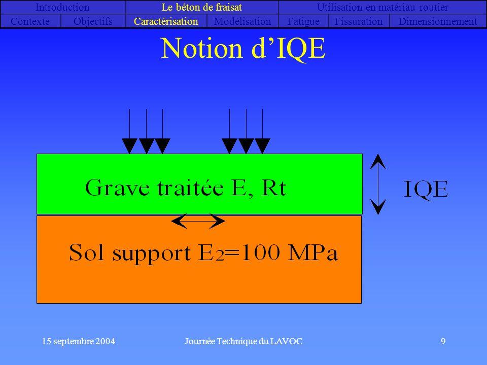 15 septembre 2004Journée Technique du LAVOC9 Notion dIQE IntroductionLe béton de fraisatUtilisation en matériau routier ContexteObjectifsCaractérisati