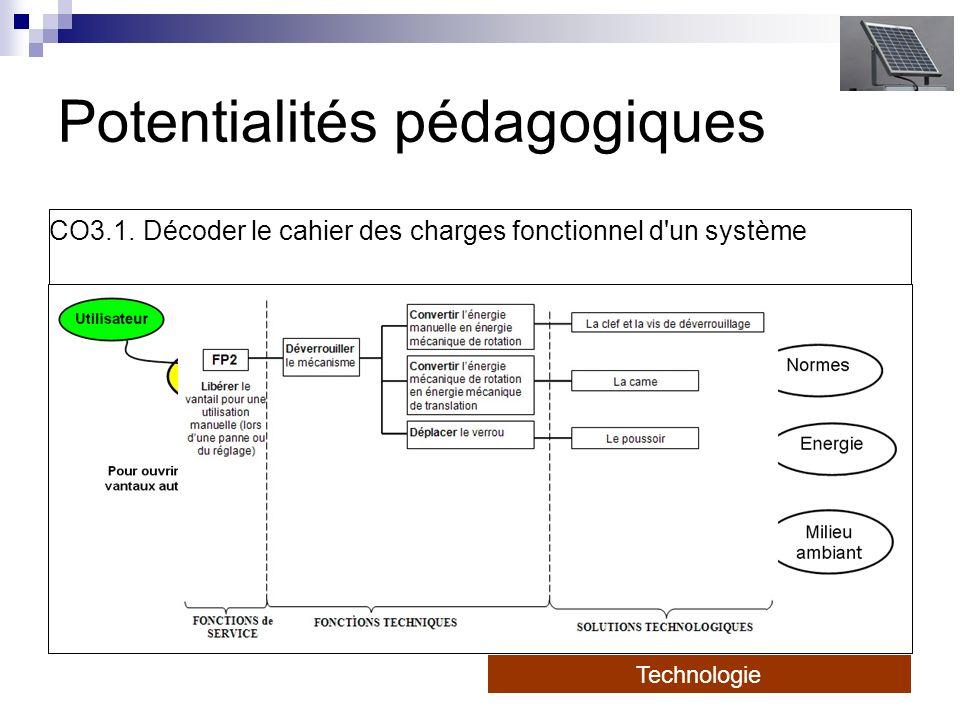 Potentialités pédagogiques CO3.1. Décoder le cahier des charges fonctionnel d'un système Technologie