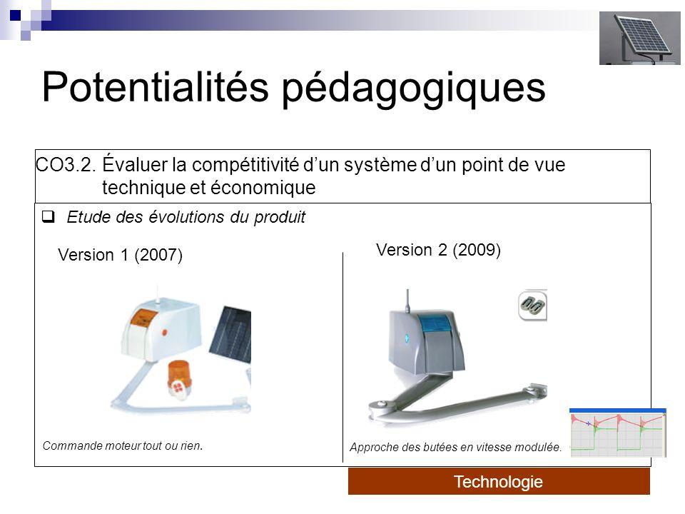 Potentialités pédagogiques Etude des évolutions du produit CO3.2. Évaluer la compétitivité dun système dun point de vue technique et économique Versio