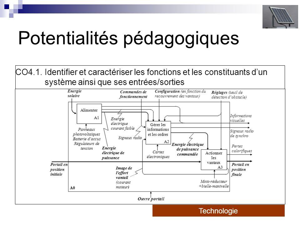Potentialités pédagogiques CO4.1.